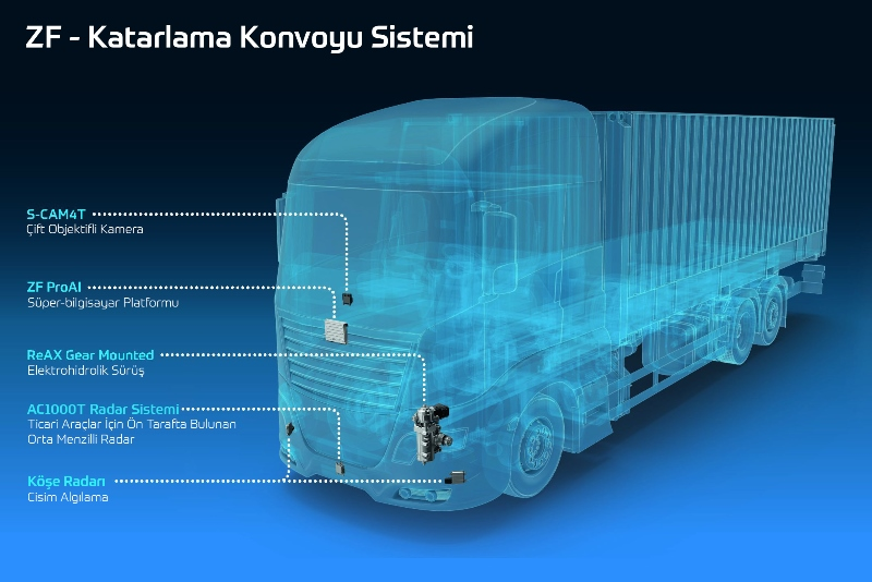 ZF ile ağır ticarilerde katarlama konvoyu mümkün