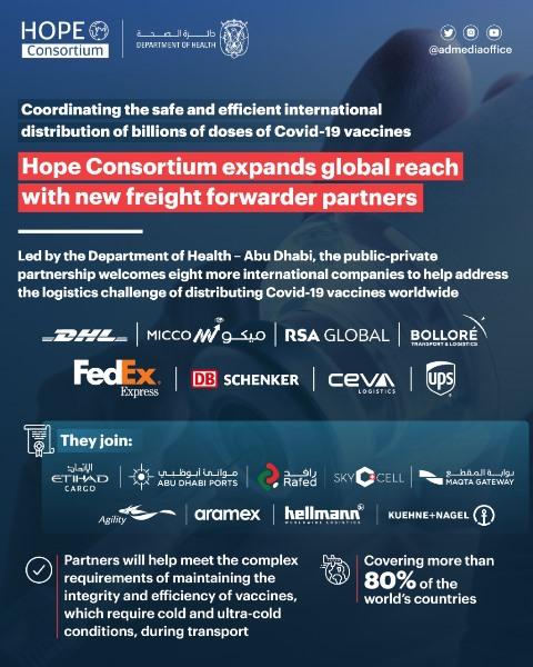 CEVA Logistics, Hope ile aşı mutabakatı imzaladı