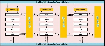 akin-toros-sistem-yaklasimi2-001.jpg