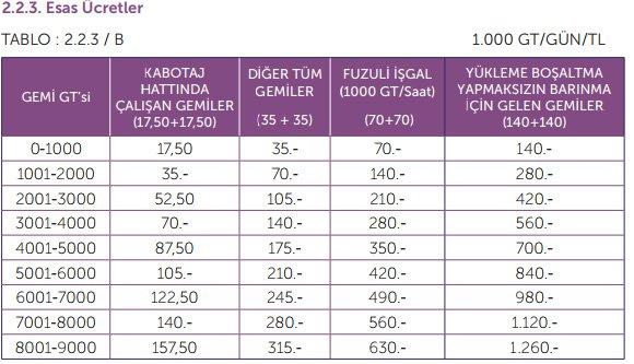 barinma-fiyatlari.jpg