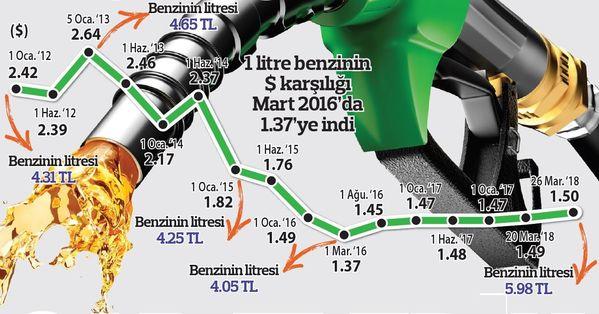 benzin-grafik.jpg