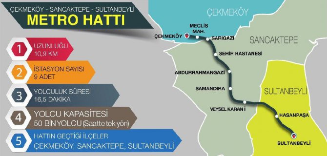 ibb-metro-sultanbeyli.jpg