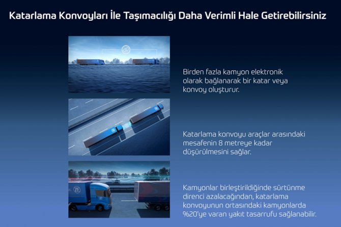 katarlama-konvoylari-ile-daha-verimli-tasimacilik.jpg