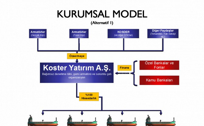 kurumsal-model.png