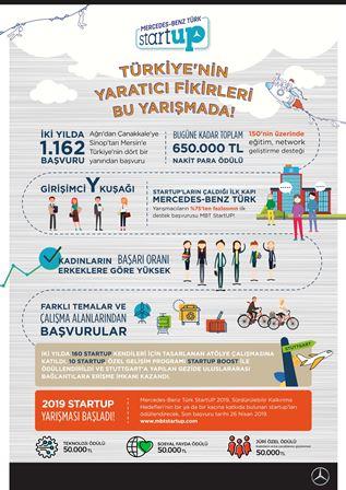 mbt_startup-infografik1.jpg