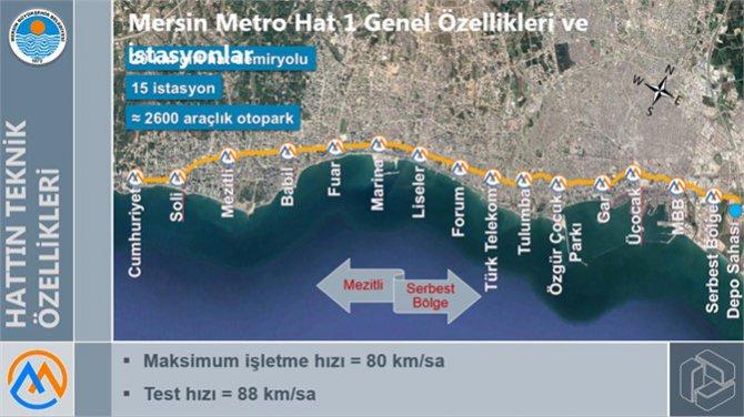 mersin-metro2.jpg