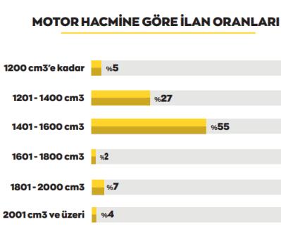motor-hacmi.png