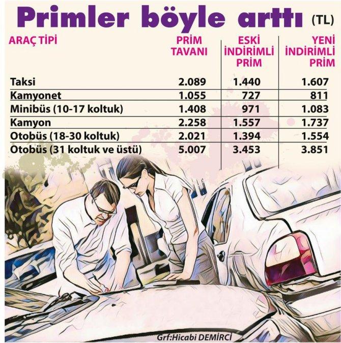 primler-artti-001.jpg