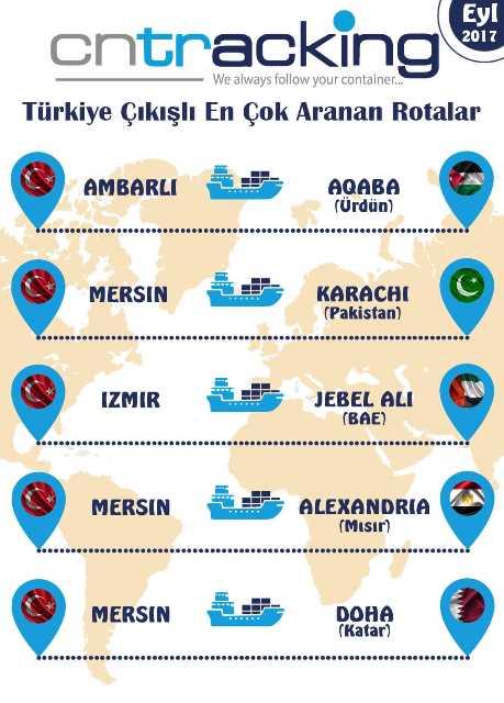 turkiye-cikisli-en-cok-aranan-rotalar.jpg