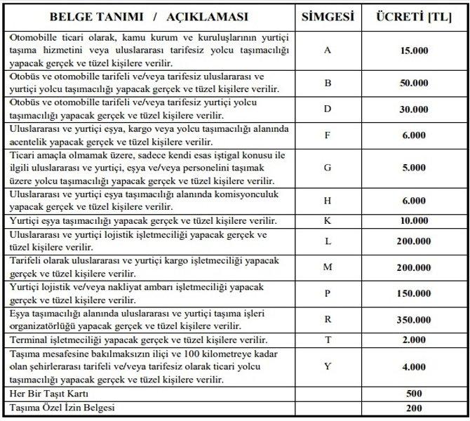 yetki-belgesi-ucretleri-001.jpg